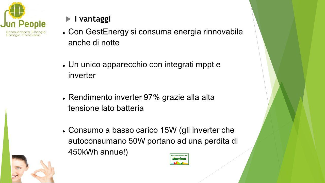 I vantaggi Con GestEnergy si consuma energia rinnovabile anche di notte. Un unico apparecchio con integrati mppt e inverter.