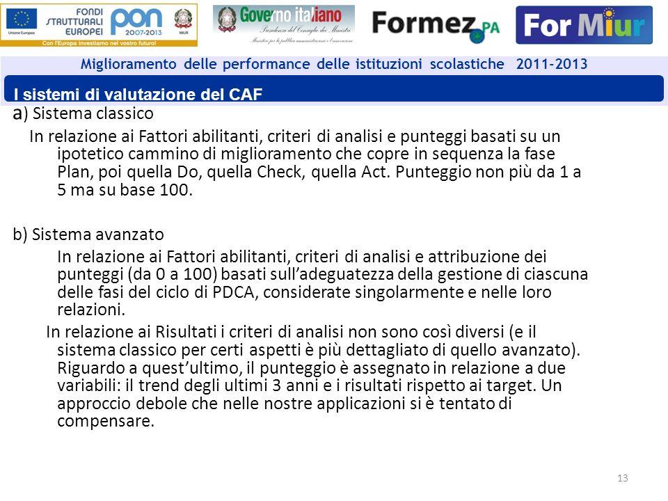 I sistemi di valutazione del CAF a) Sistema classico