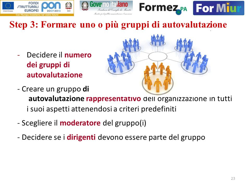 Step 3: Formare uno o più gruppi di autovalutazione