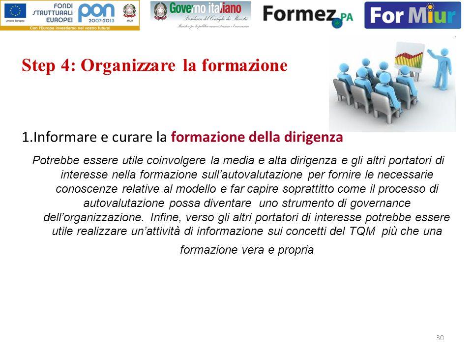 Step 4: Organizzare la formazione