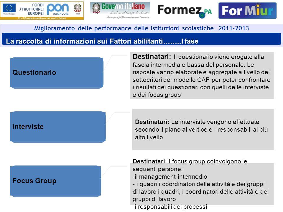 La raccolta di informazioni sui Fattori abilitanti……..I fase