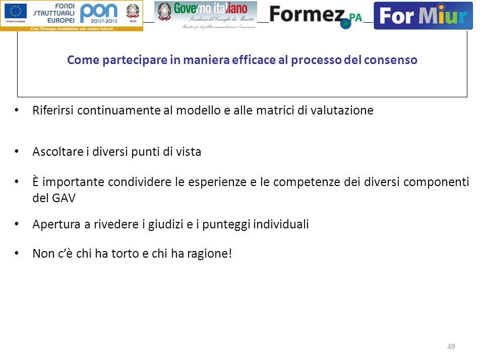 Come partecipare in maniera efficace al processo del consenso