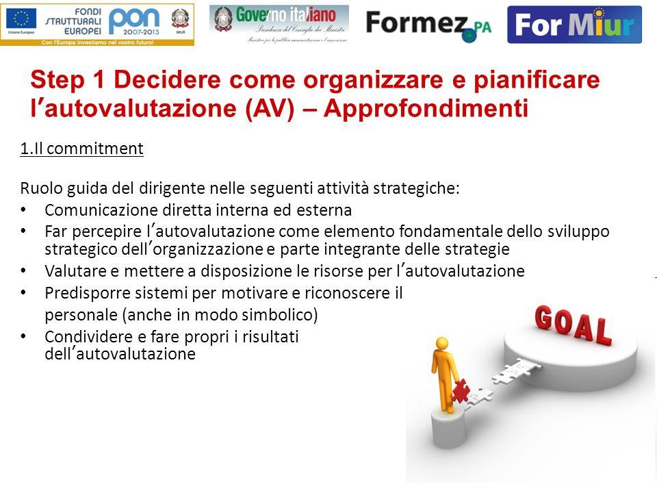 Step 1 Decidere come organizzare e pianificare l'autovalutazione (AV) – Approfondimenti