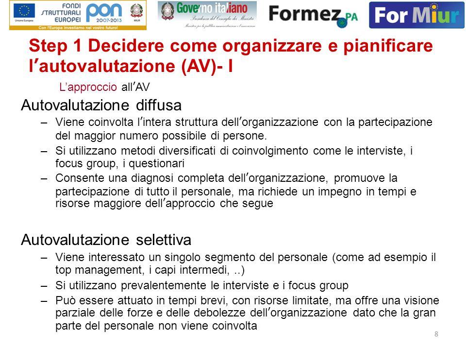 Step 1 Decidere come organizzare e pianificare l'autovalutazione (AV)- I