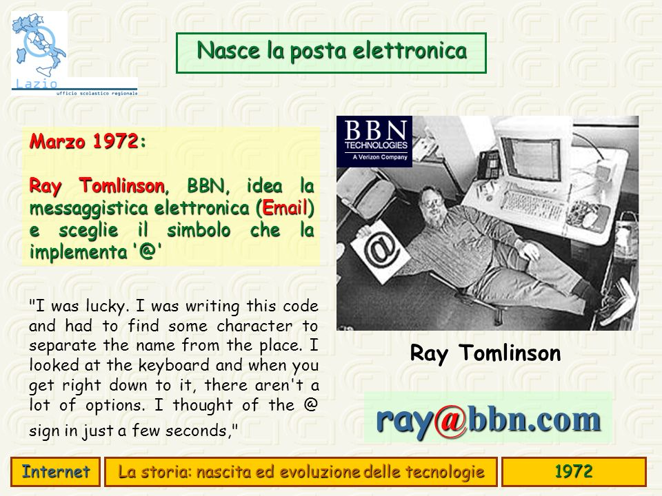 ray@bbn.com Nasce la posta elettronica Ray Tomlinson Marzo 1972: