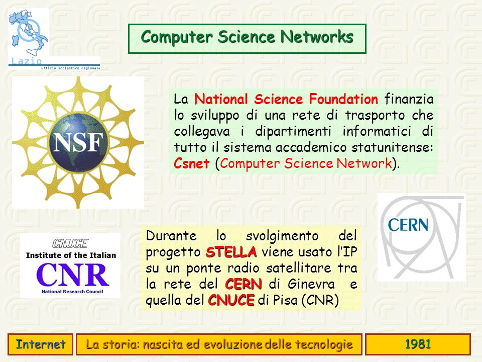 Computer Science Networks