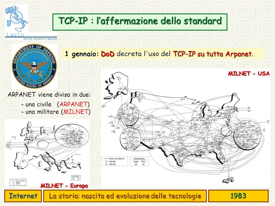 TCP-IP : l'affermazione dello standard
