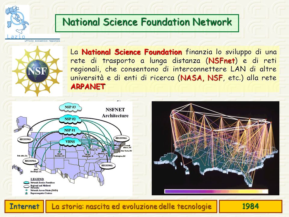 National Science Foundation Network