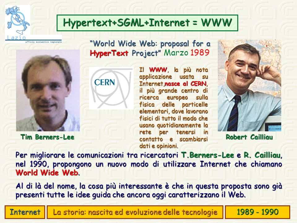 Hypertext+SGML+Internet = WWW