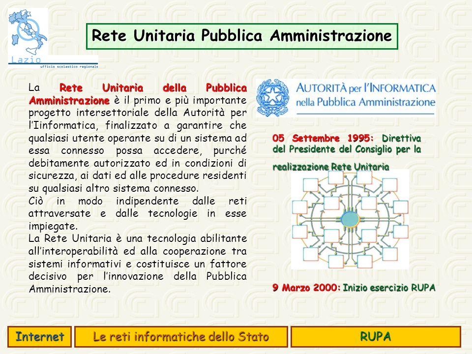 Rete Unitaria Pubblica Amministrazione