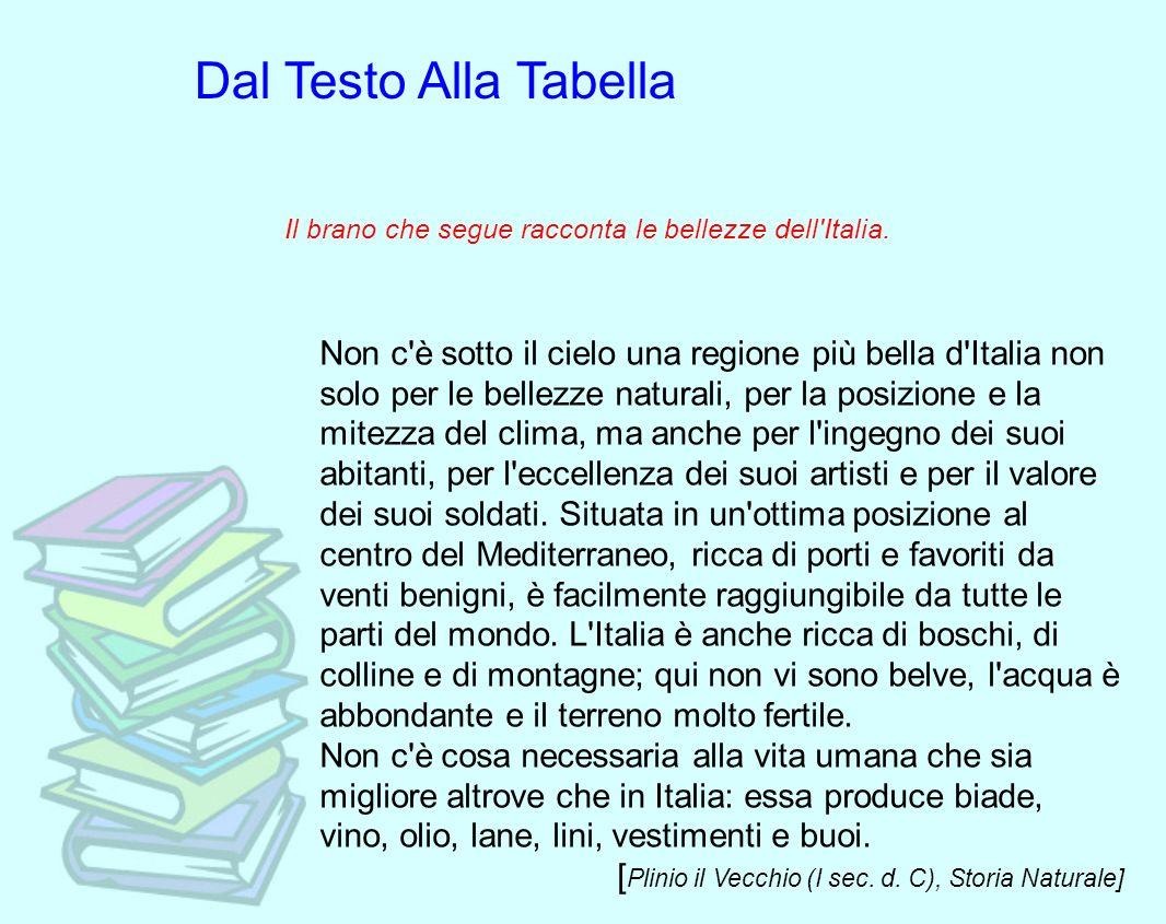 Il brano che segue racconta le bellezze dell Italia.