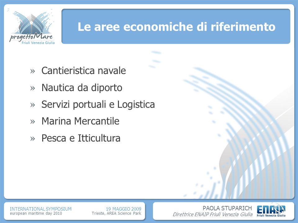 Le aree economiche di riferimento