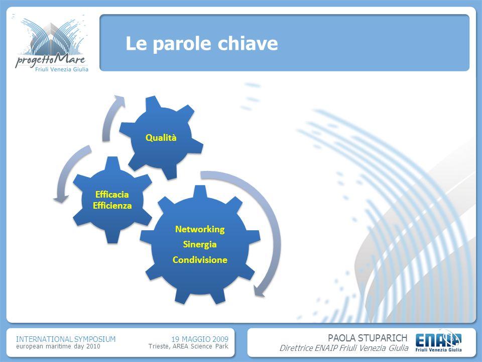 Le parole chiave Condivisione Sinergia Networking Efficacia Efficienza