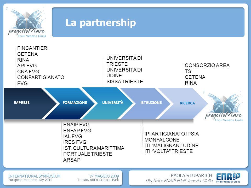 La partnership FINCANTIERI CETENA RINA API FVG UNIVERSITÀ DI TRIESTE