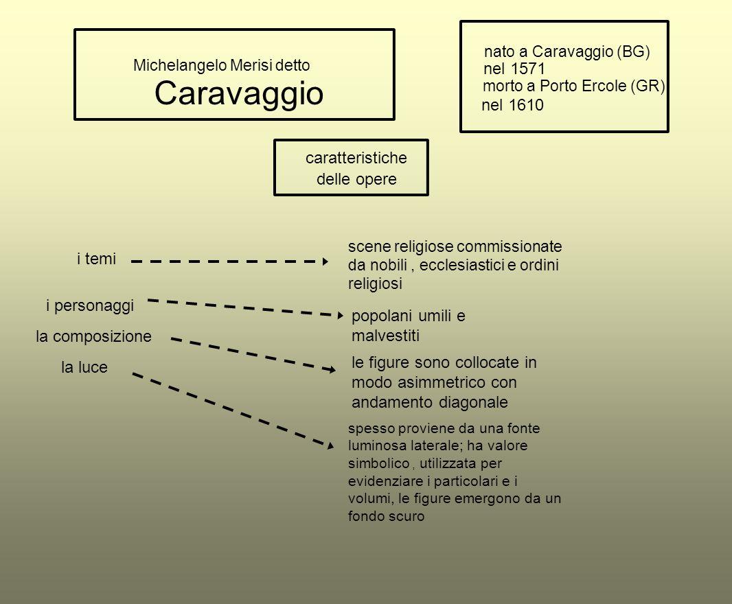 Caravaggio nel 1571 nel 1610 caratteristiche delle opere i temi
