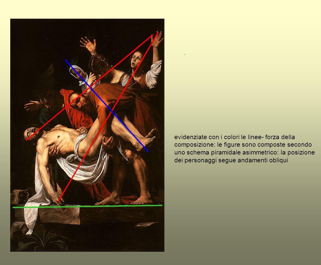 evidenziate con i colori le linee- forza della composizione: le figure sono composte secondo uno schema piramidale asimmetrico: la posizione dei personaggi segue andamenti obliqui