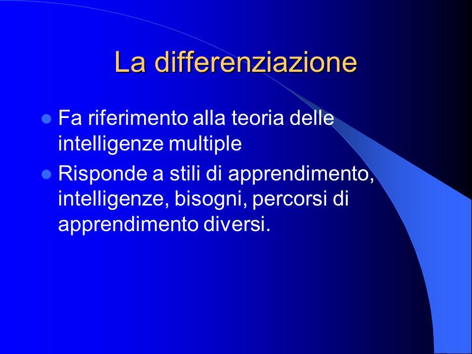La differenziazione Fa riferimento alla teoria delle intelligenze multiple.