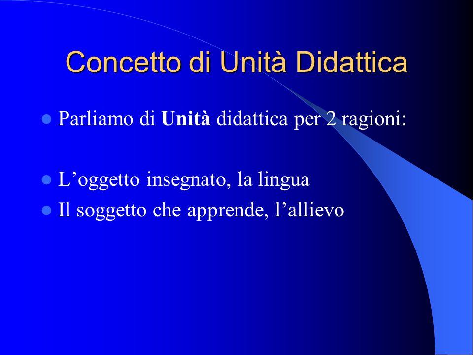 Concetto di Unità Didattica