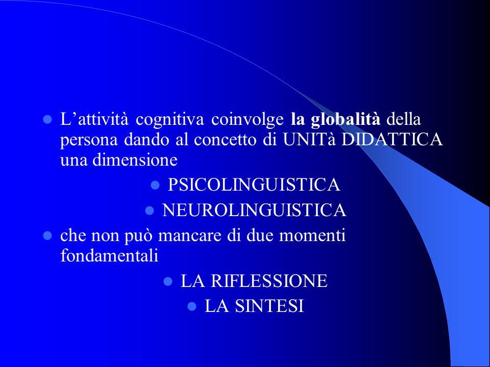 L'attività cognitiva coinvolge la globalità della persona dando al concetto di UNITà DIDATTICA una dimensione