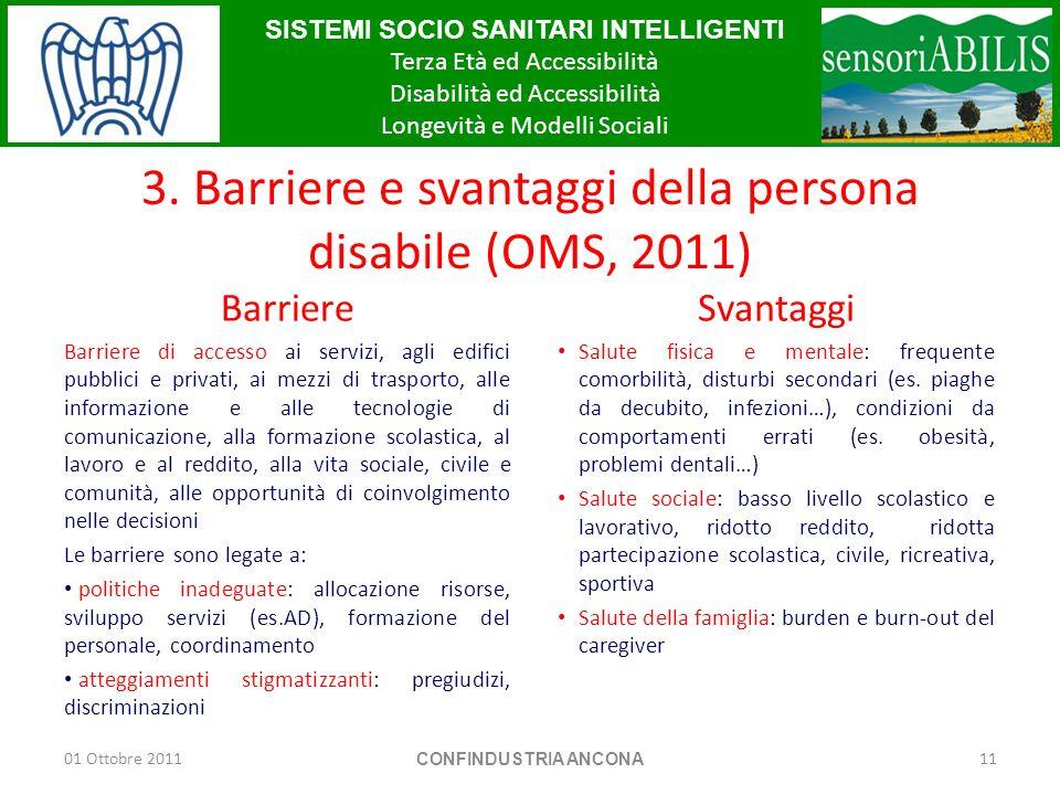 3. Barriere e svantaggi della persona disabile (OMS, 2011)