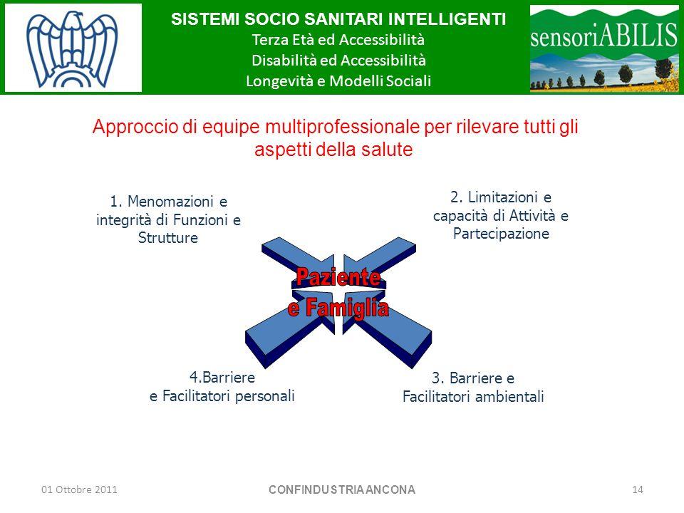 Approccio di equipe multiprofessionale per rilevare tutti gli aspetti della salute