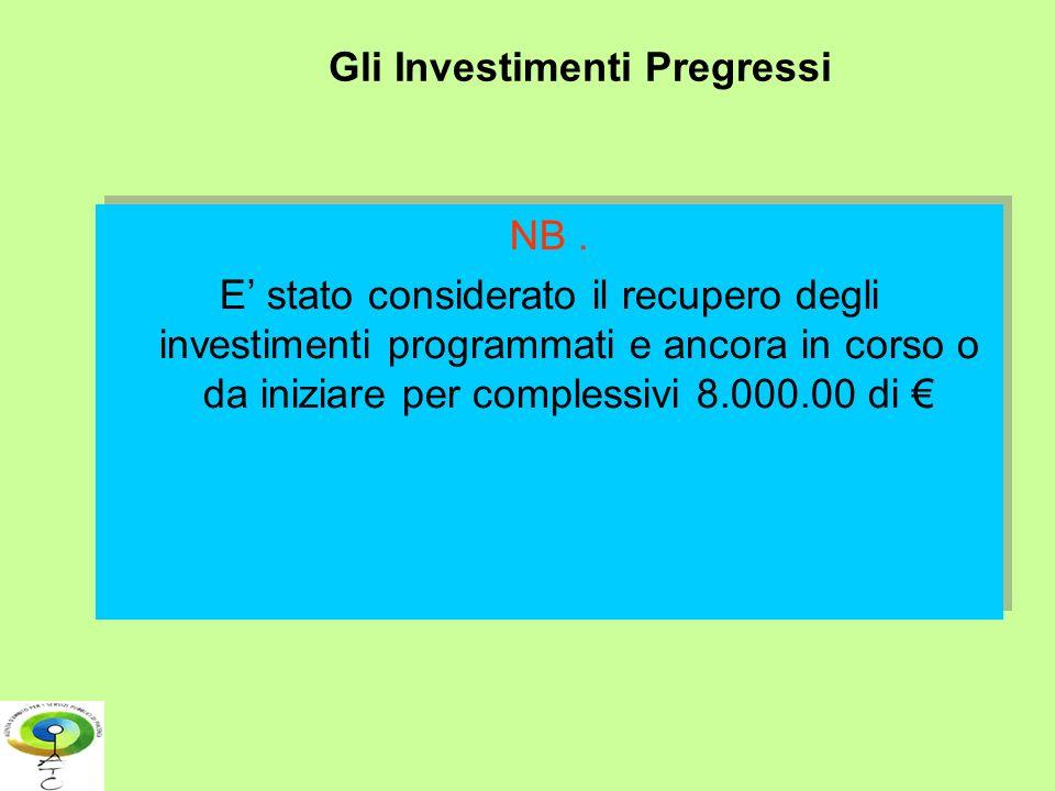 Gli Investimenti Pregressi