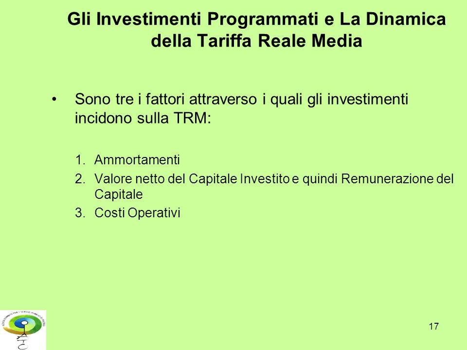 Gli Investimenti Programmati e La Dinamica della Tariffa Reale Media