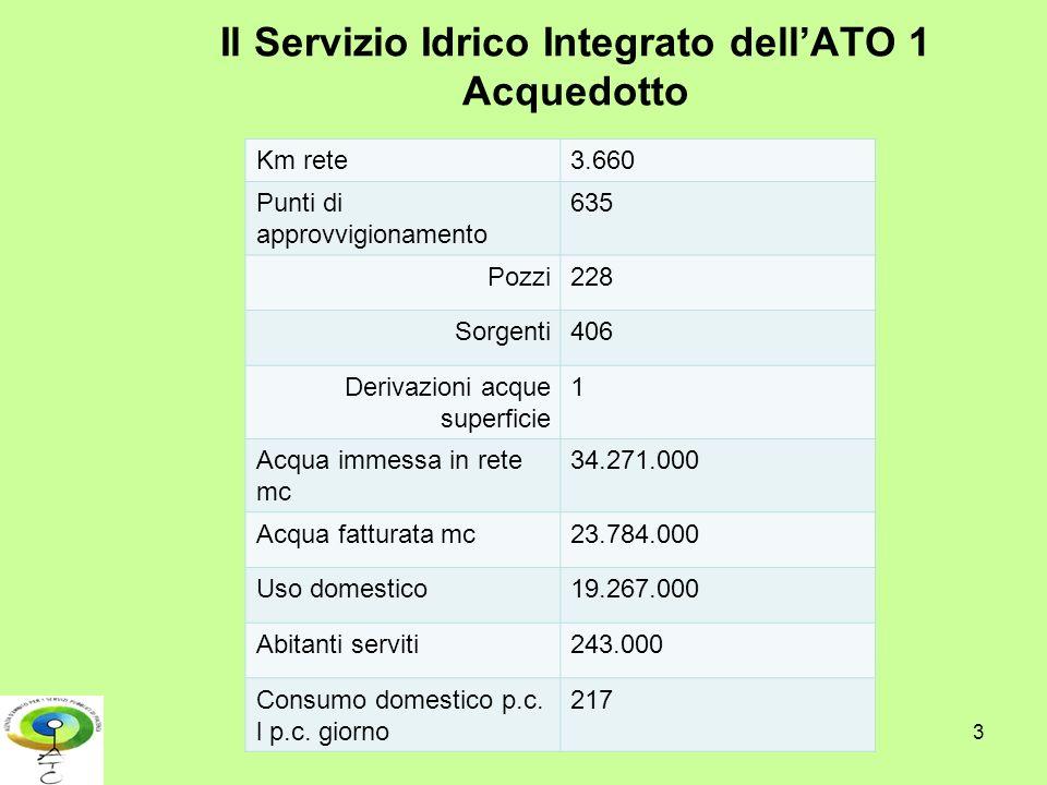 Il Servizio Idrico Integrato dell'ATO 1 Acquedotto