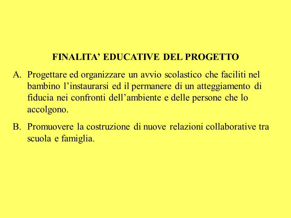 FINALITA' EDUCATIVE DEL PROGETTO