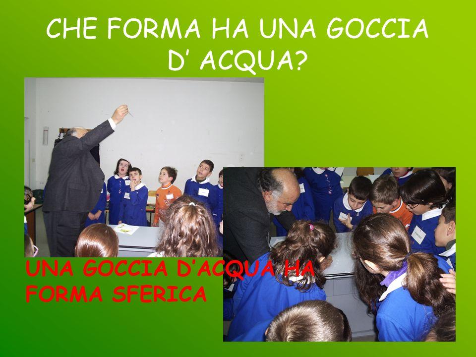 CHE FORMA HA UNA GOCCIA D' ACQUA