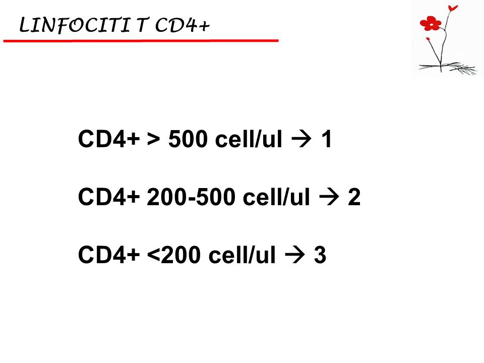 CD4+ > 500 cell/ul  1 CD4+ 200-500 cell/ul  2