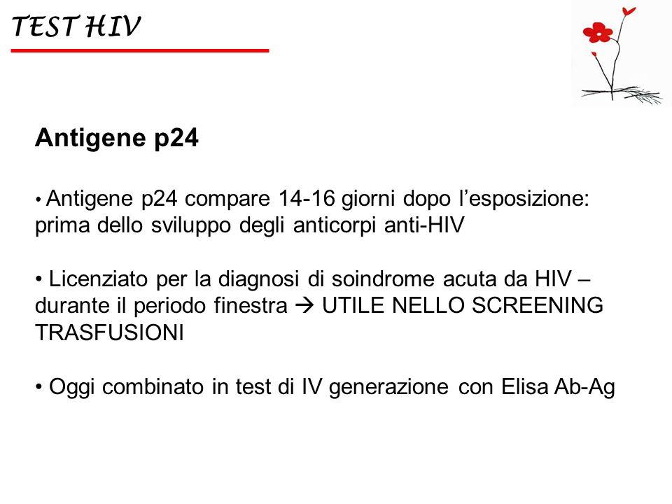 La diagnosi di aids dall esposizione alla sintomatologia clinica ppt scaricare - Aids periodo finestra ...