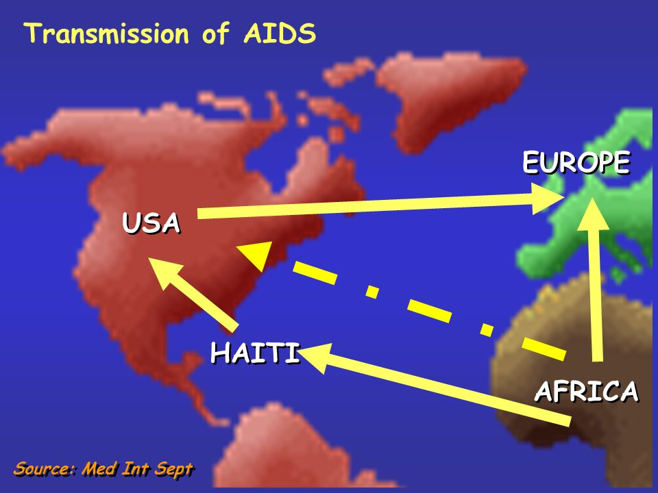 Transmission of AIDS EUROPE USA HAITI AFRICA Source: Med Int Sept