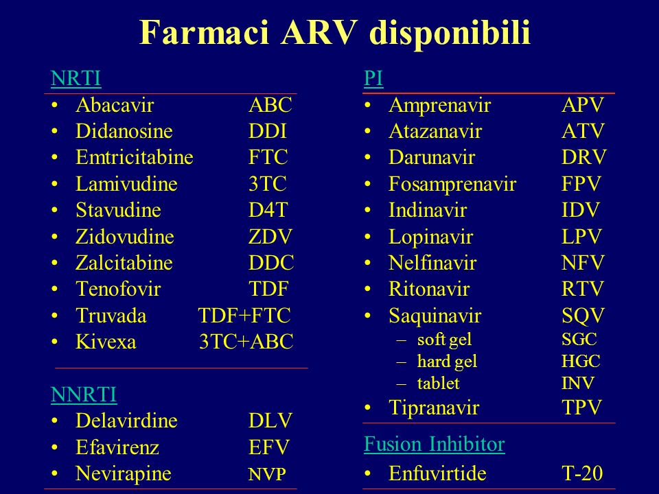 Farmaci ARV disponibili