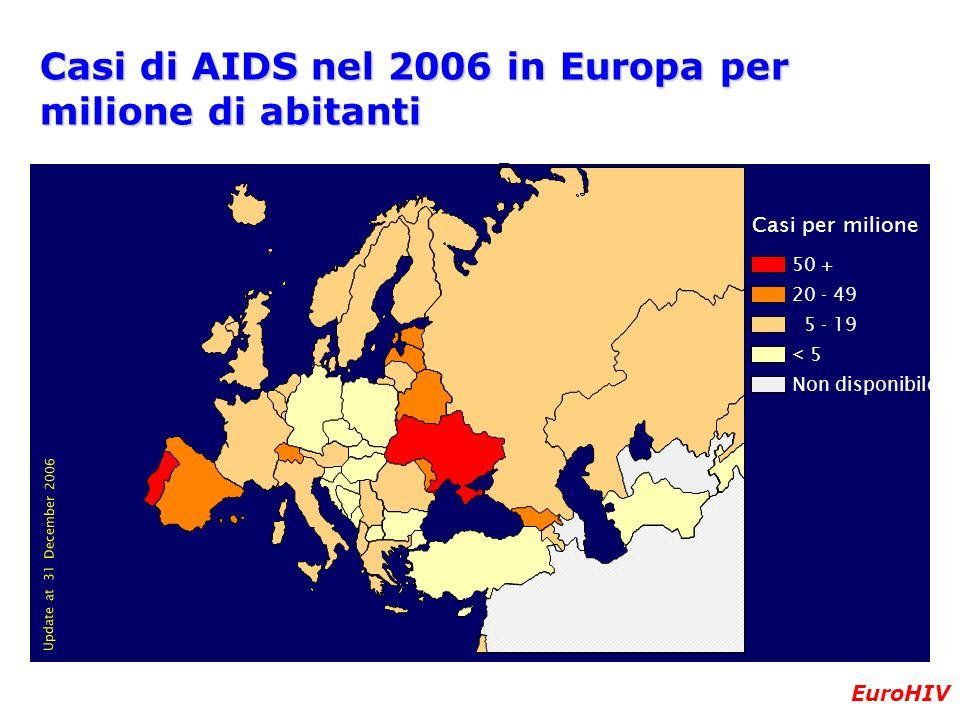 Casi di AIDS nel 2006 in Europa per milione di abitanti