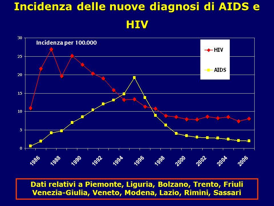 Incidenza delle nuove diagnosi di AIDS e HIV