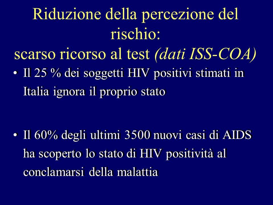 Riduzione della percezione del rischio: scarso ricorso al test (dati ISS-COA)