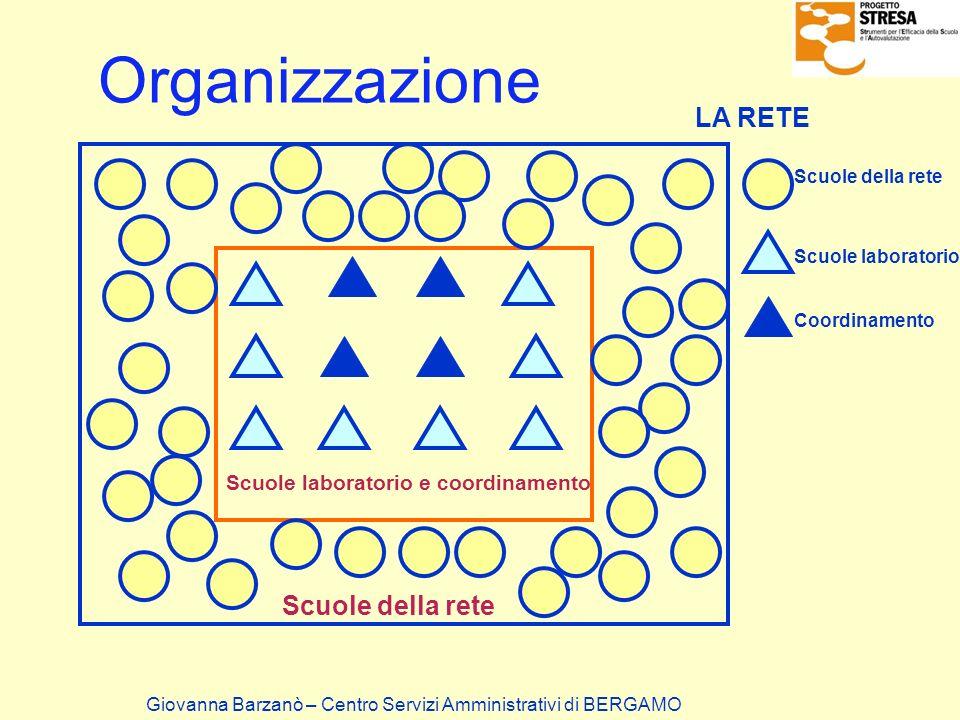 Organizzazione LA RETE Scuole della rete