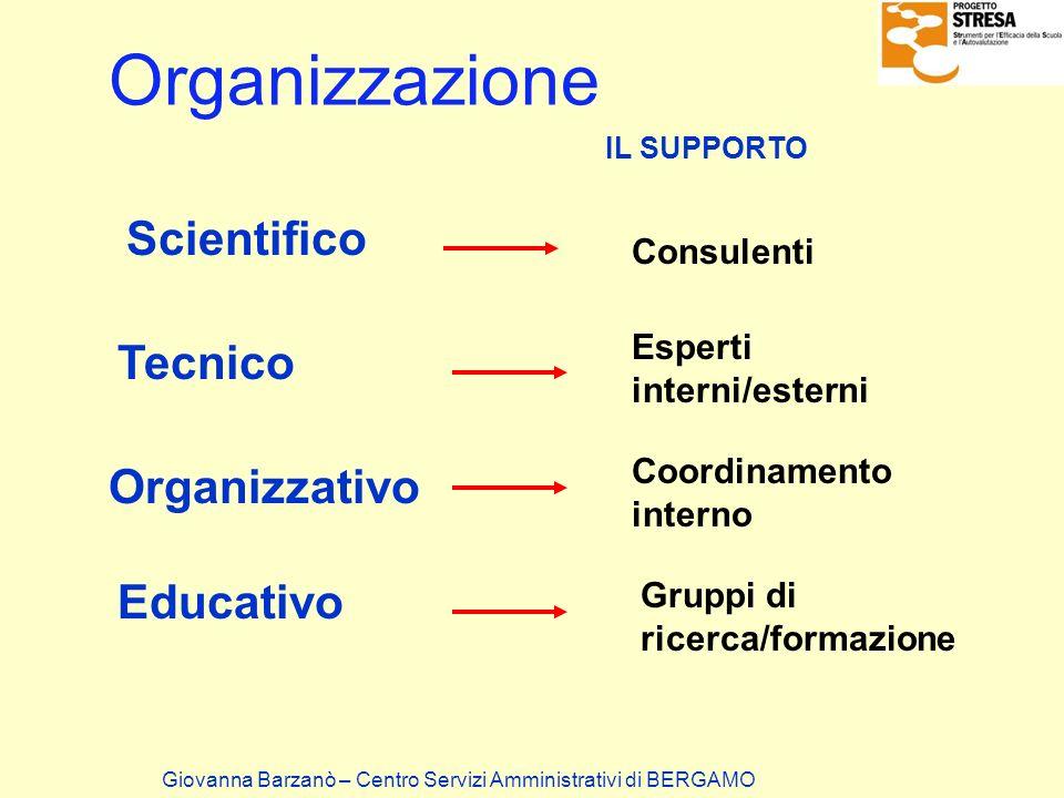 Organizzazione Scientifico Tecnico Organizzativo Educativo Consulenti