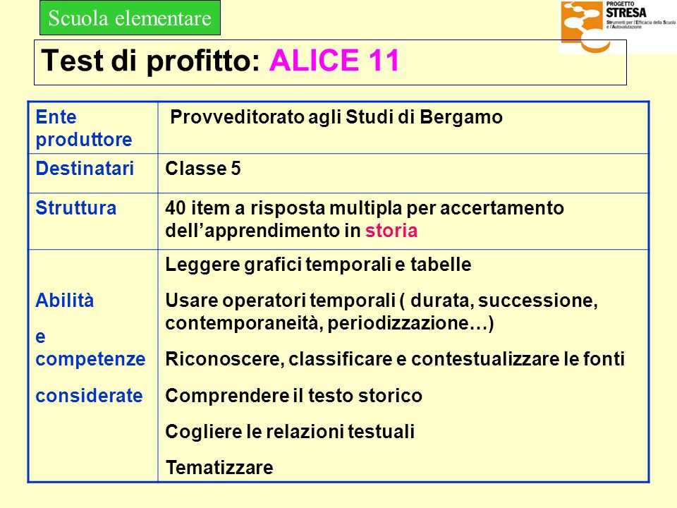 Test di profitto: ALICE 11