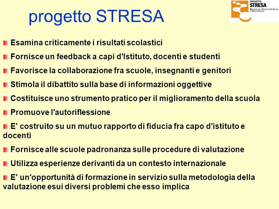 progetto STRESA Esamina criticamente i risultati scolastici
