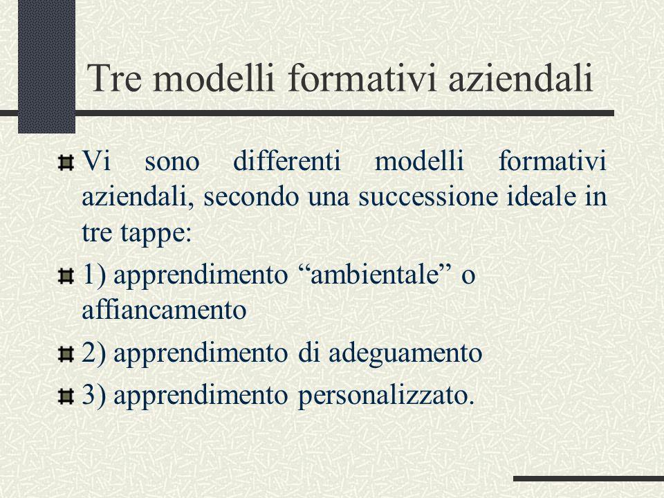 Tre modelli formativi aziendali