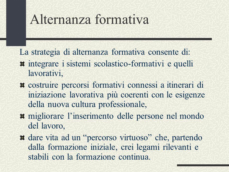 Alternanza formativa La strategia di alternanza formativa consente di: