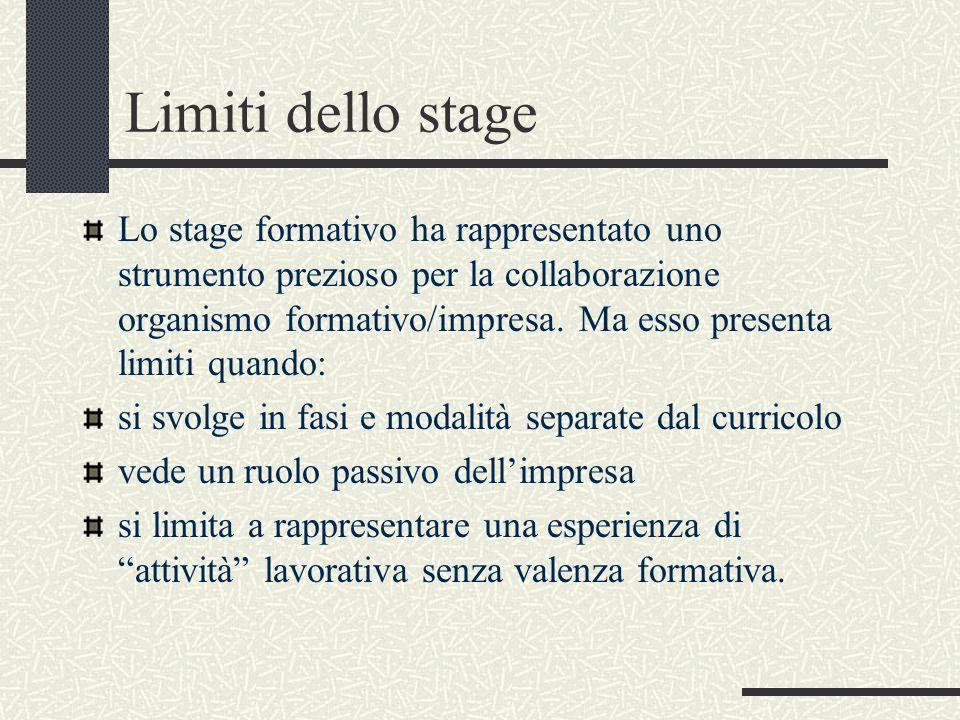 Limiti dello stage