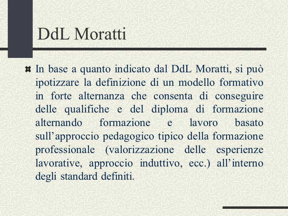 DdL Moratti