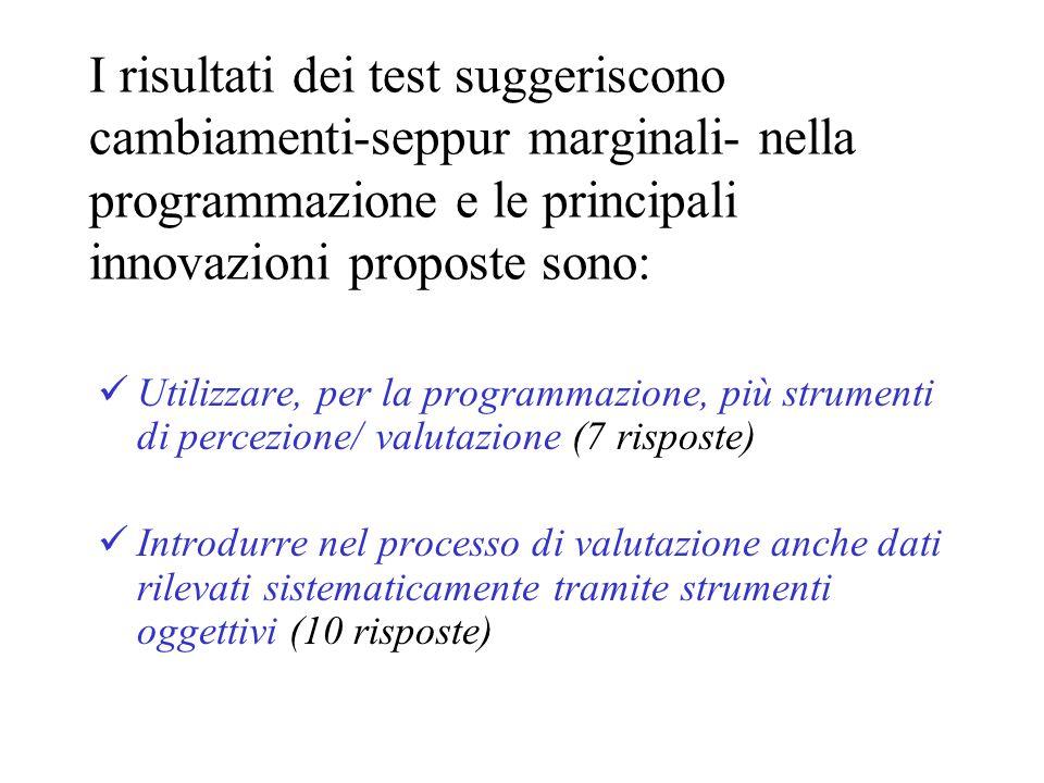 I risultati dei test suggeriscono cambiamenti-seppur marginali- nella programmazione e le principali innovazioni proposte sono: