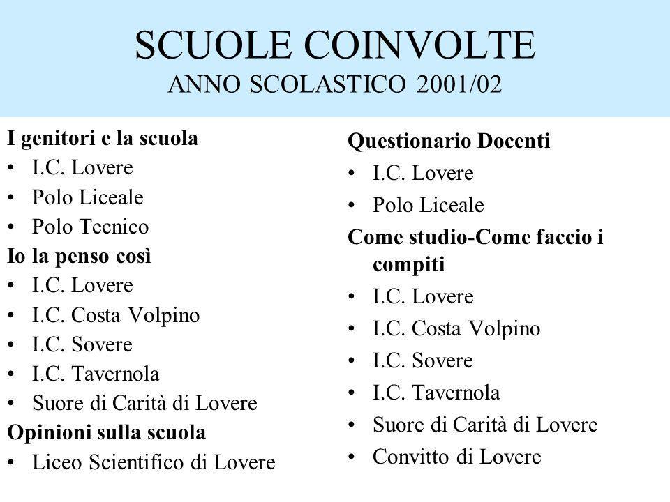 SCUOLE COINVOLTE ANNO SCOLASTICO 2001/02