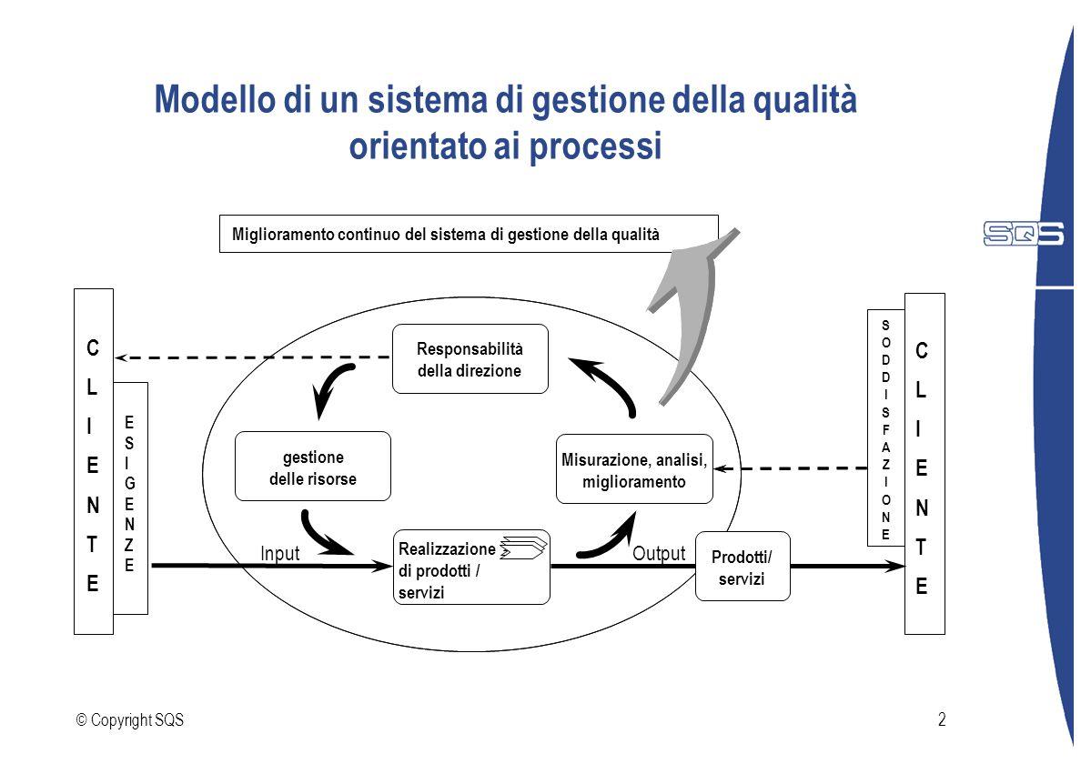 Modello di un sistema di gestione della qualità orientato ai processi