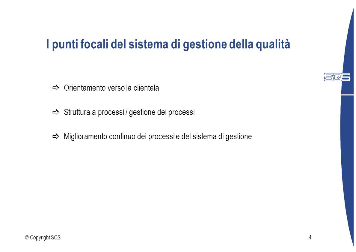 I punti focali del sistema di gestione della qualità