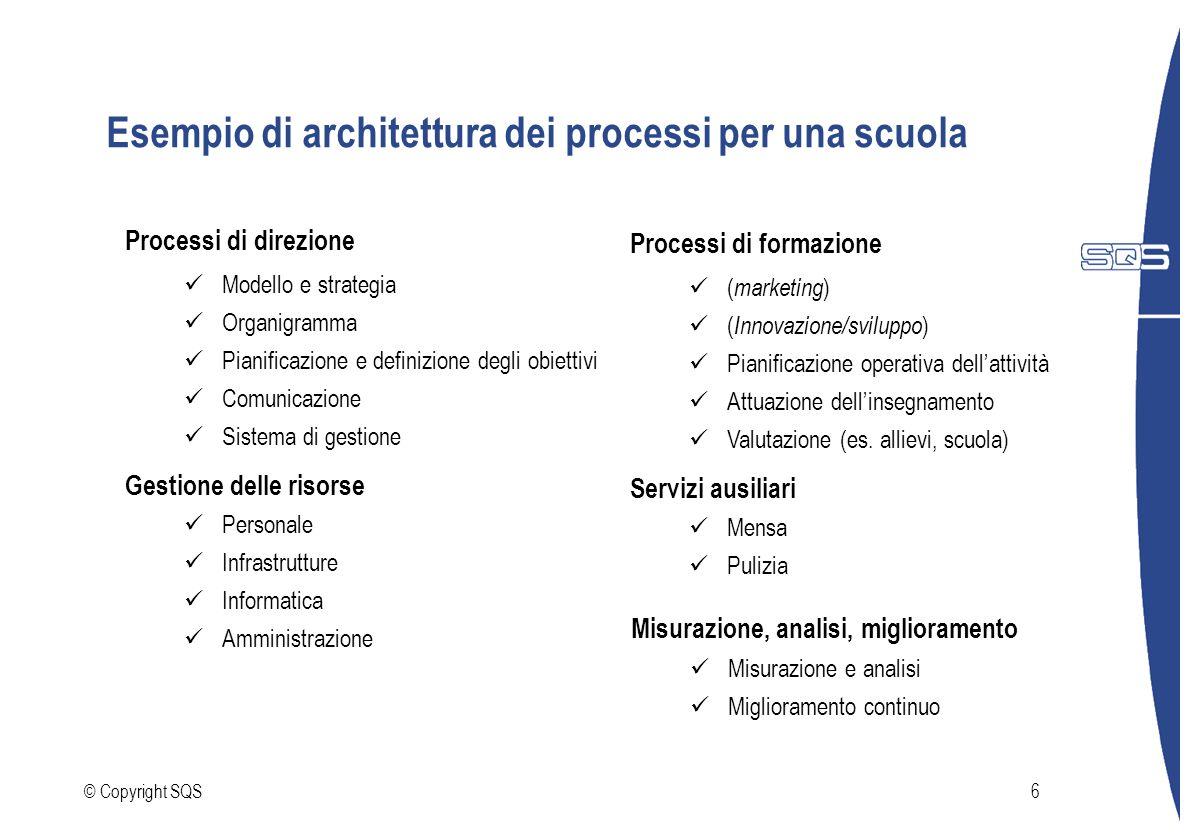 Esempio di architettura dei processi per una scuola